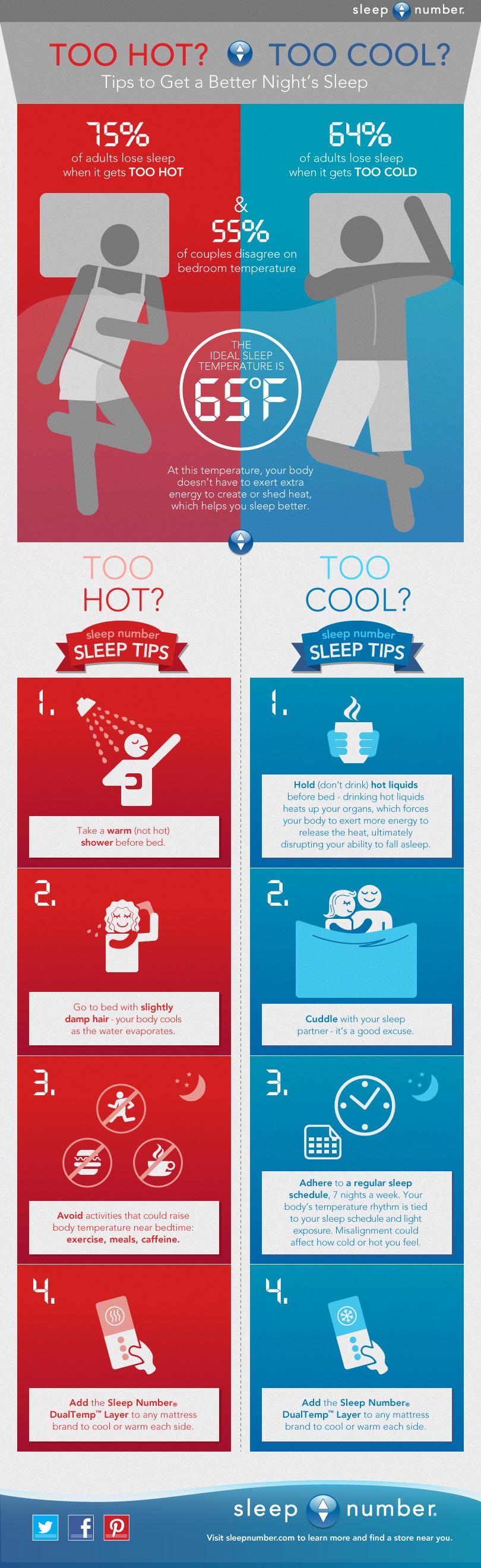 Sleep Number: Infographic | Illustration