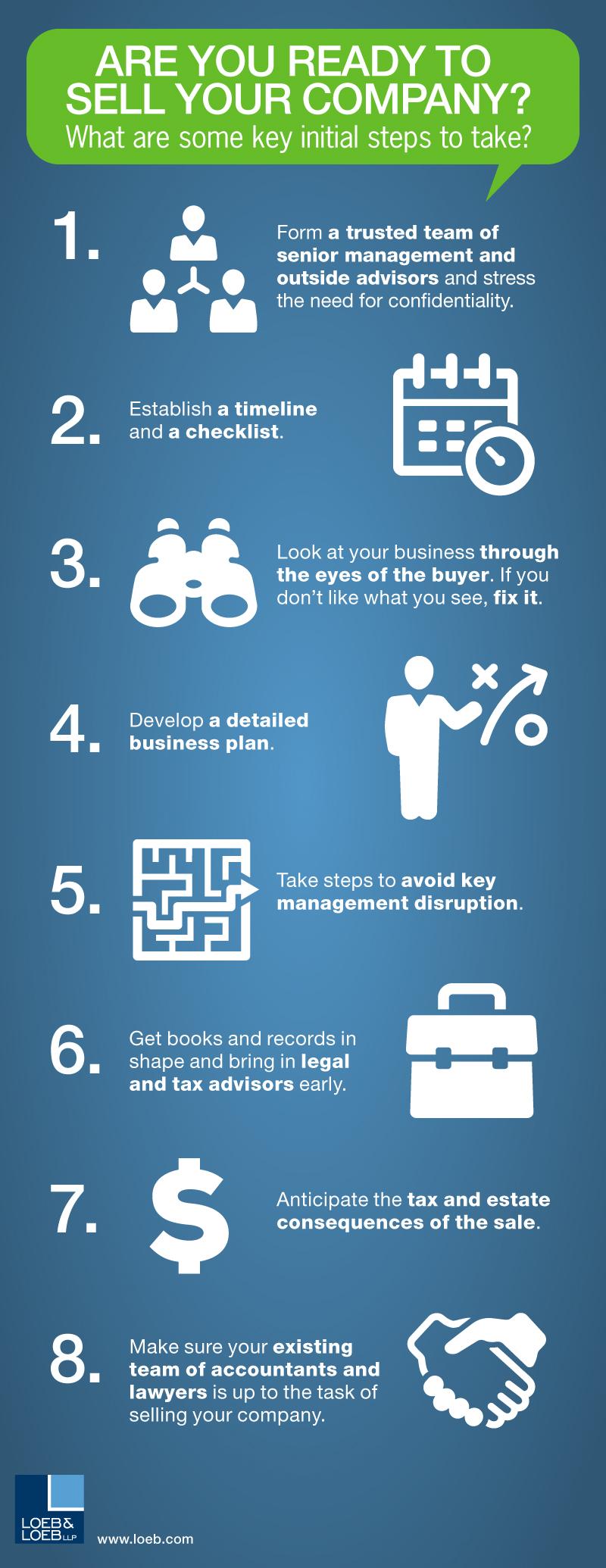 Loeb & Loeb: Infographic