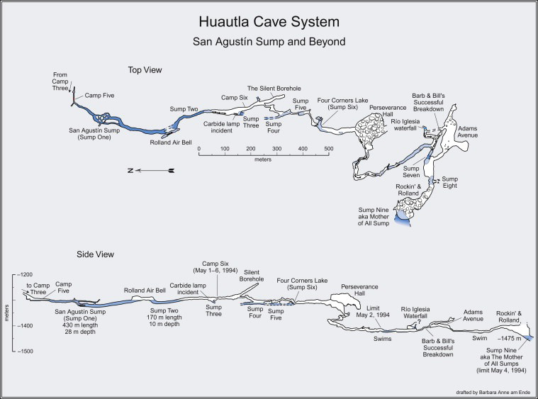 Map of beyond the 840 sump.