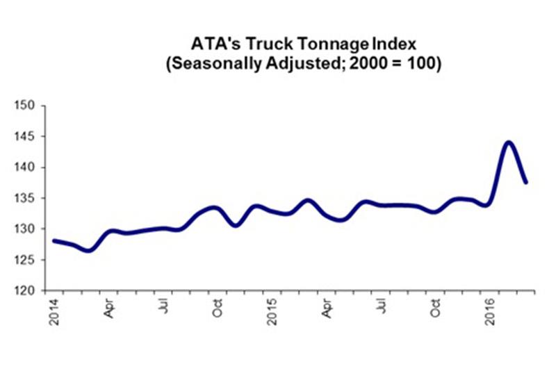 Ata-Truck-Tonnage-chart.jpg