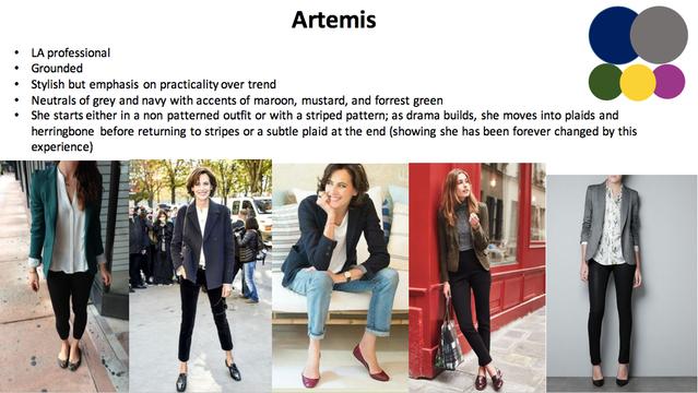 Artemis Wardrobe Concept