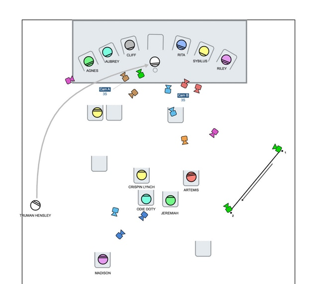 This is a sample of a shot diagram Benji and I made for Scene 28 (in Episode 4). Each circle represents a character, and all the little camera icons show where we need to set up to get all the shots in the scene. This one has a lot... and it's not even the big one.