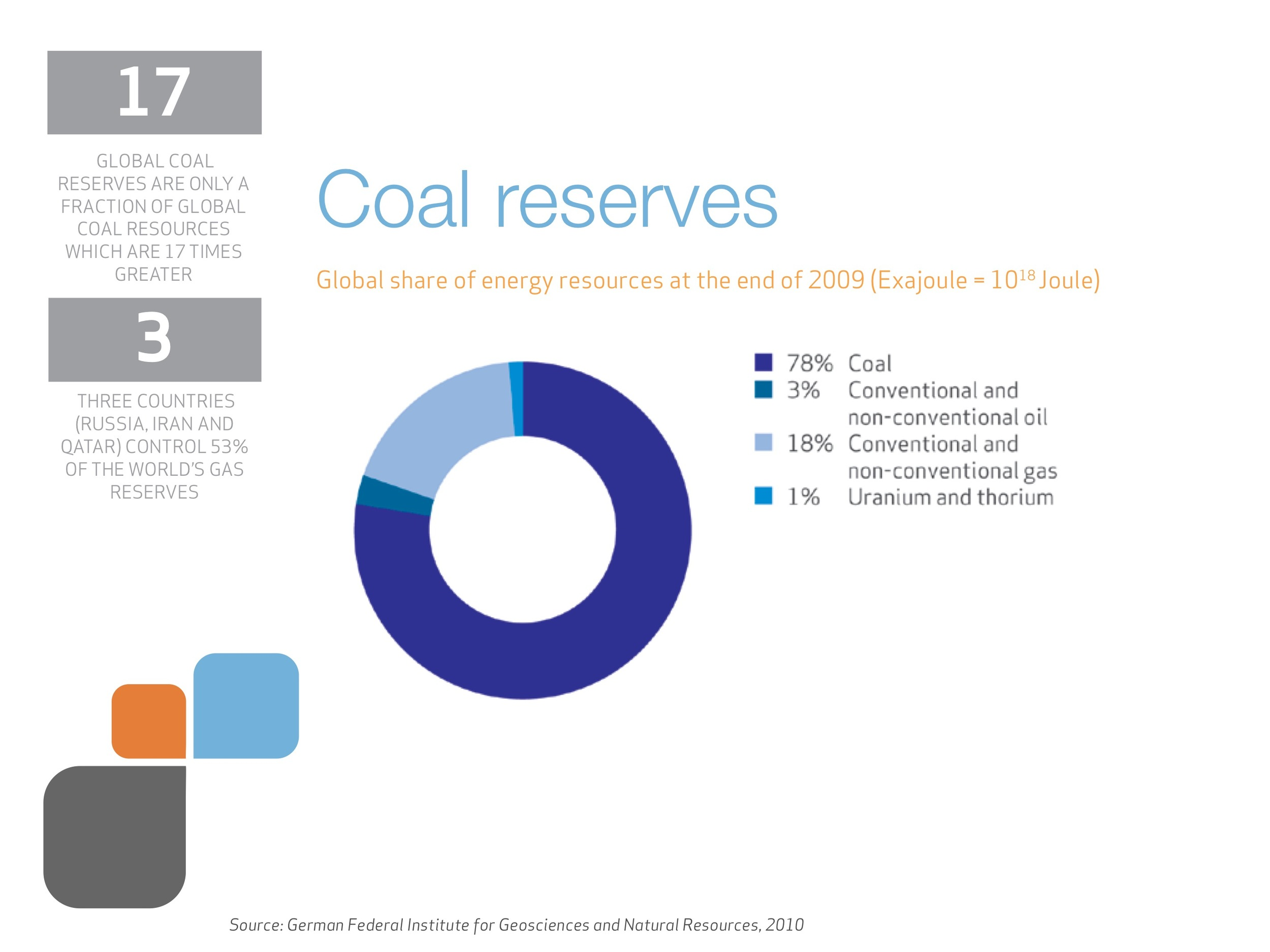 coal_presentation 59.jpeg