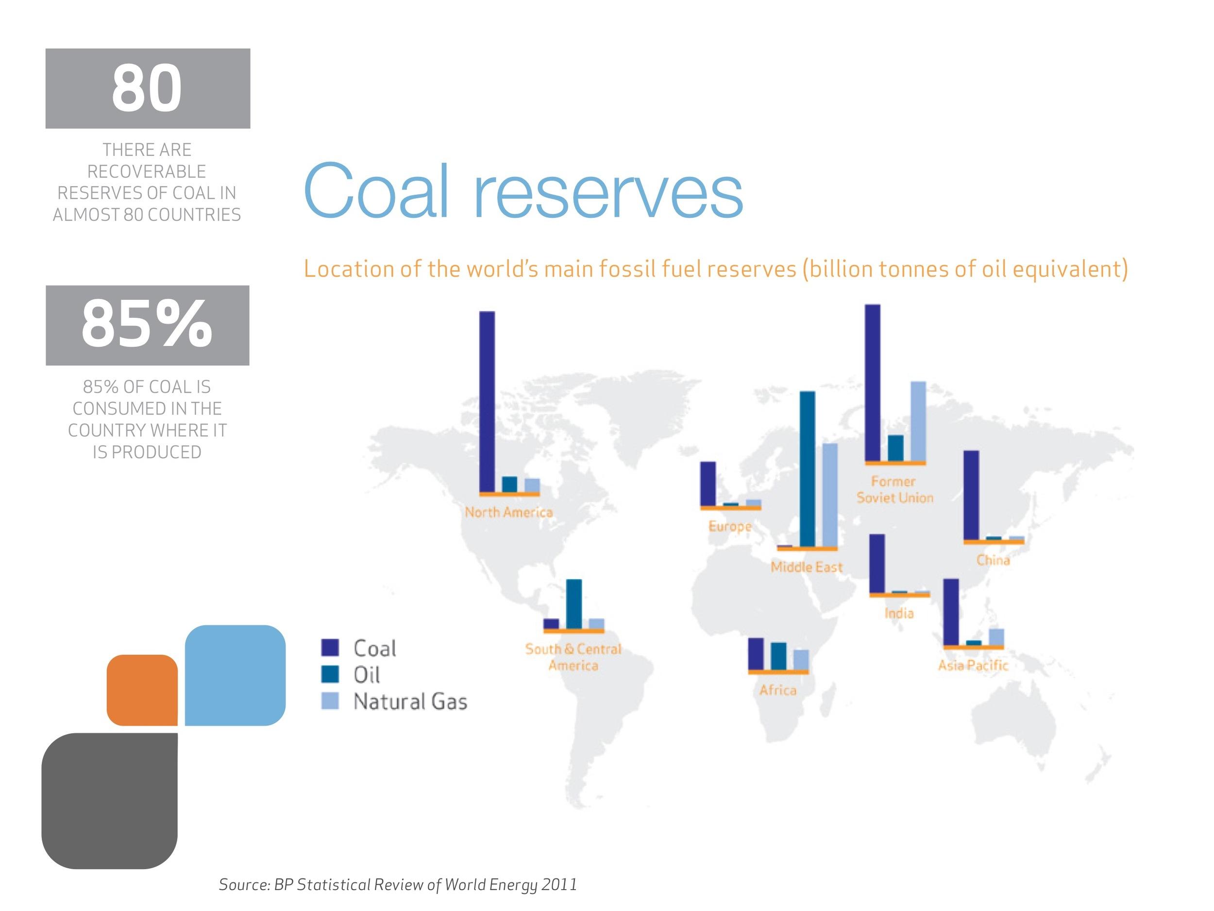 coal_presentation 60.jpeg