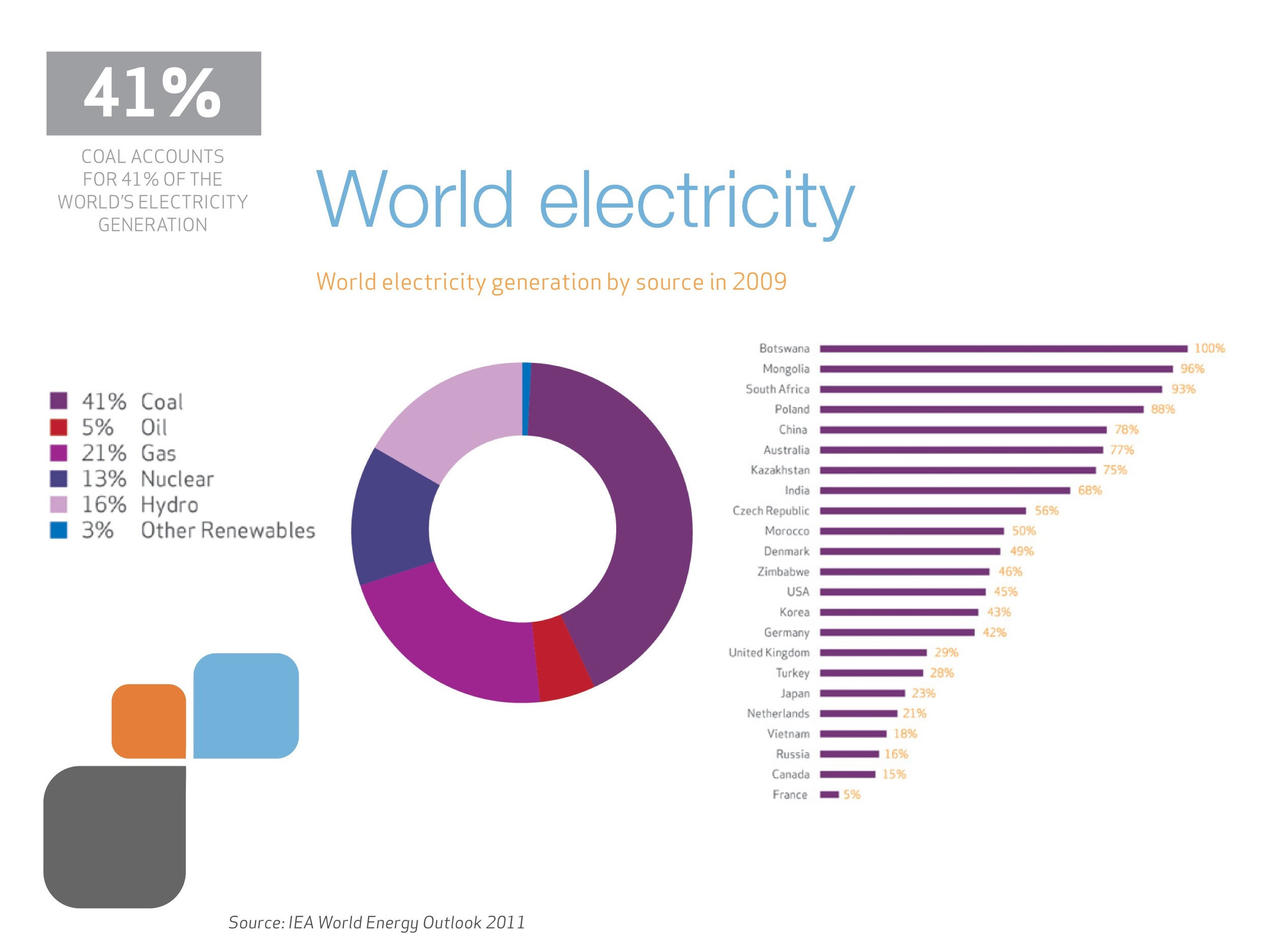 coal_presentation 70.jpeg