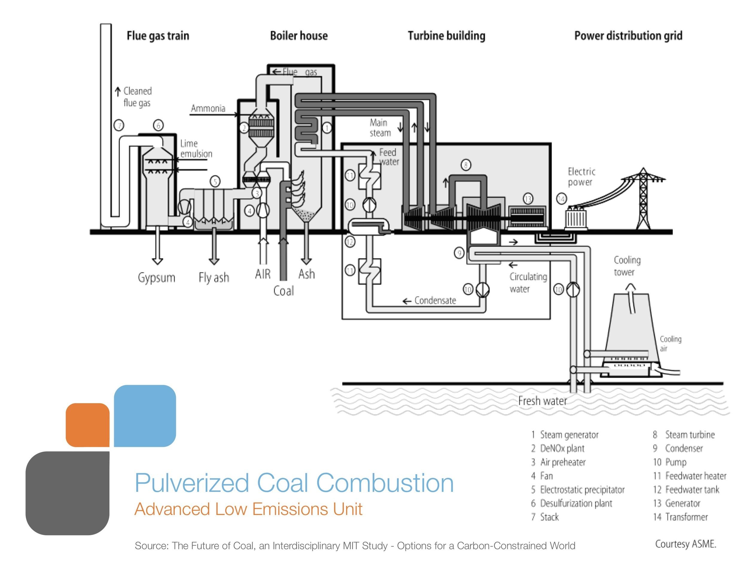 coal_presentation 75.jpeg