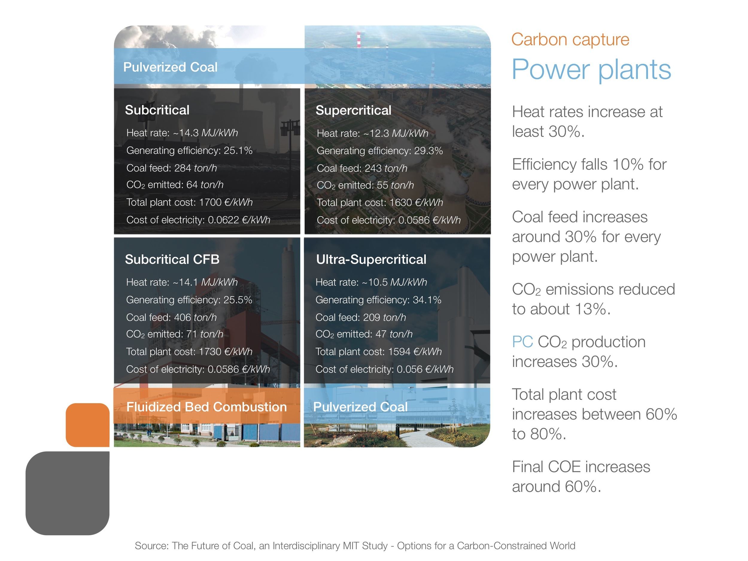 coal_presentation 96.jpeg