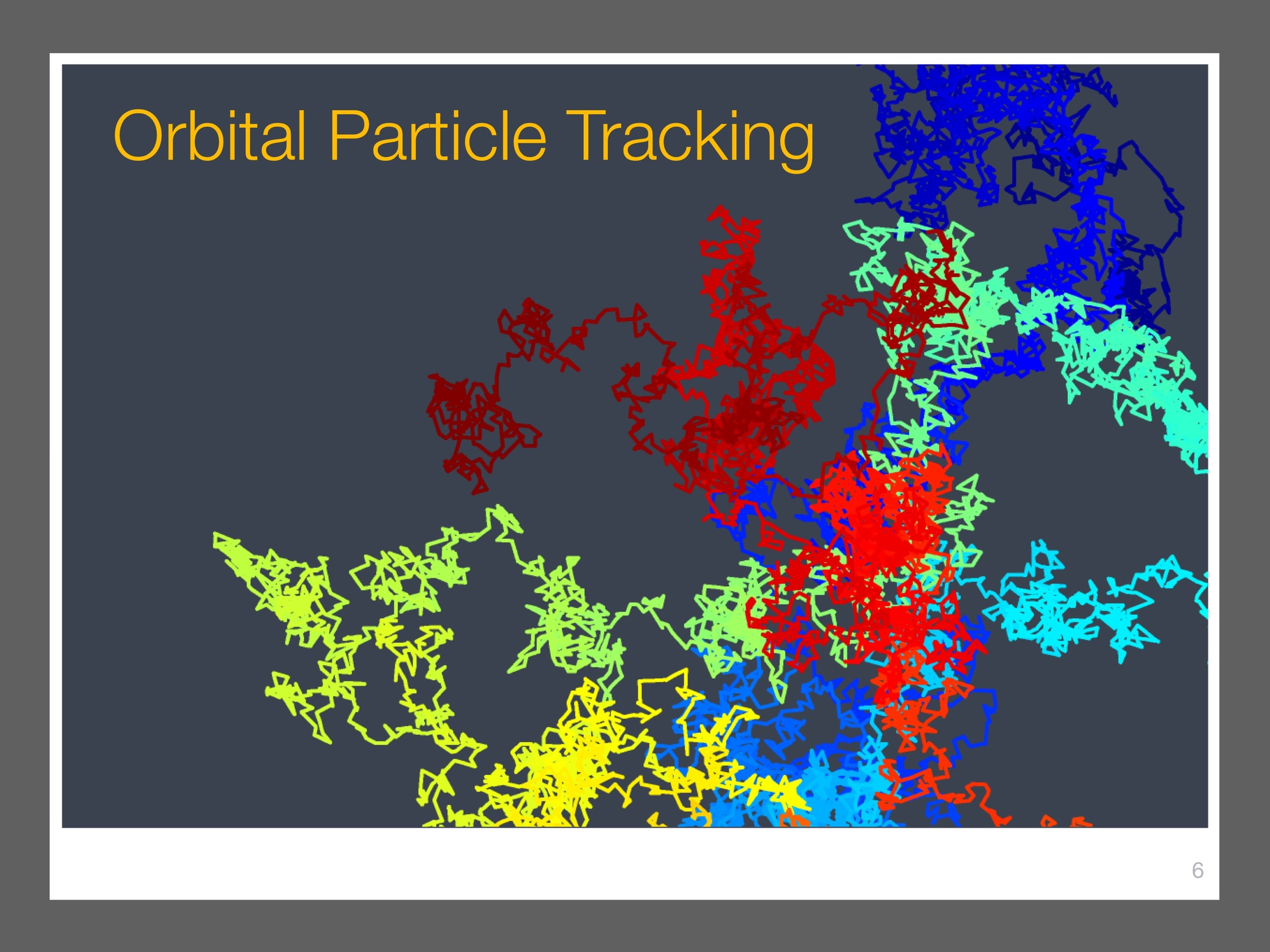 single-particle-tracking_presentation 7.jpeg