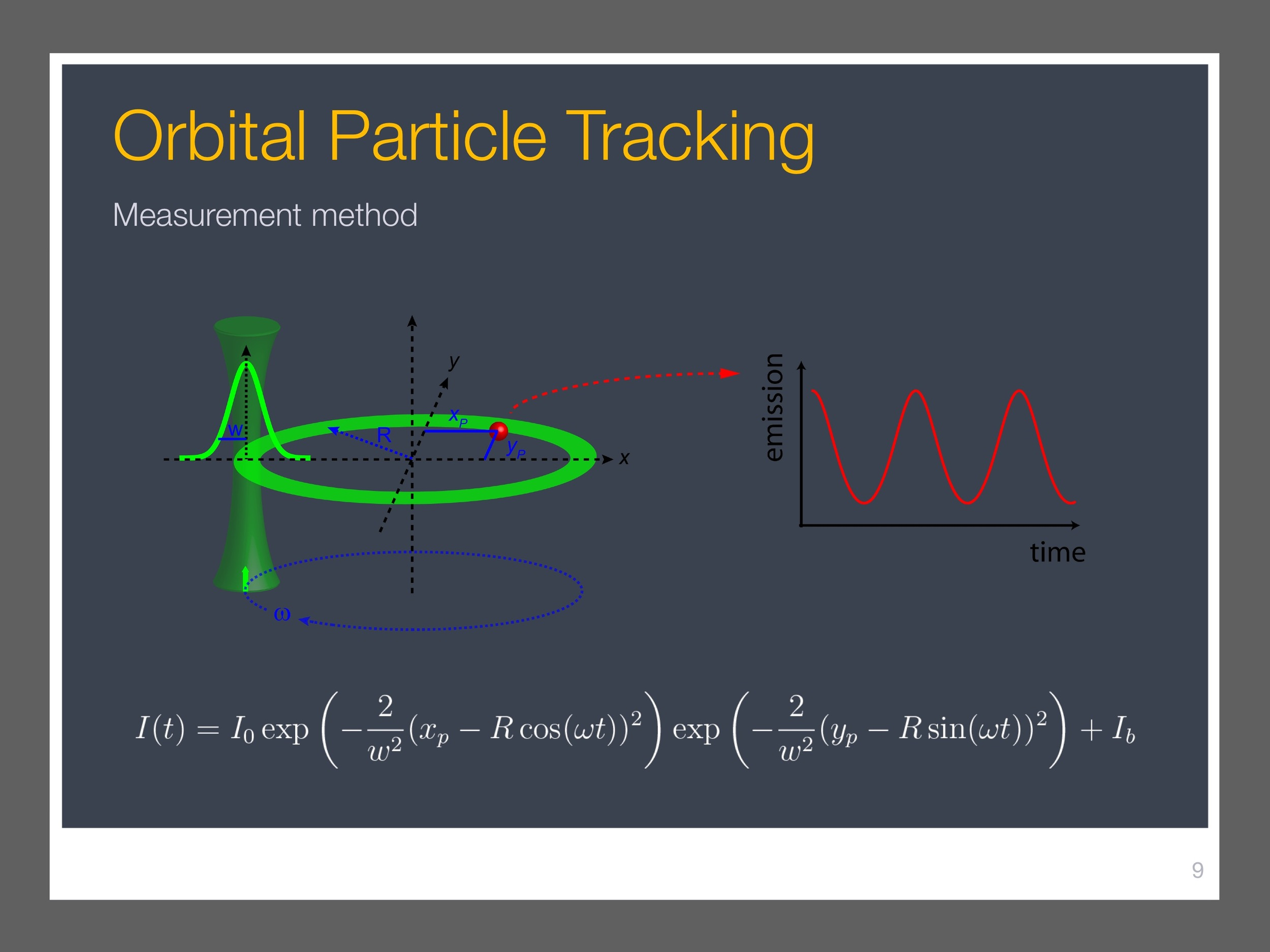 single-particle-tracking_presentation 10.jpeg