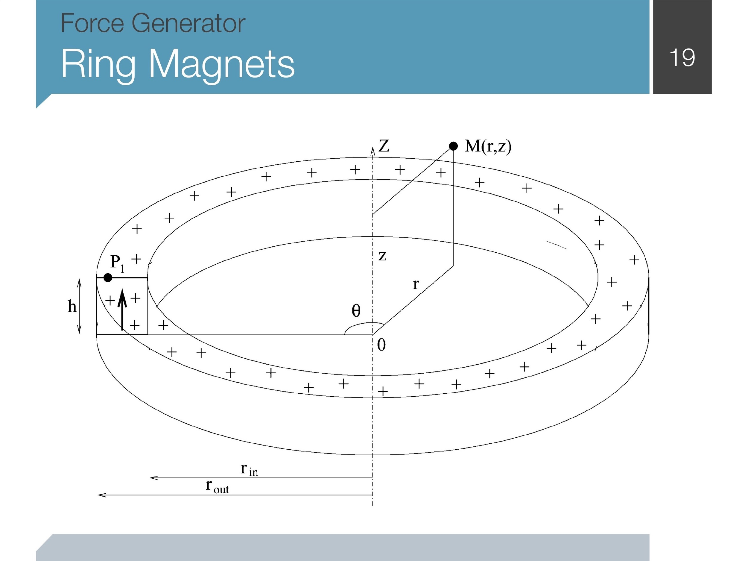 magnetic-tweezers_presentation 25 copy.jpeg
