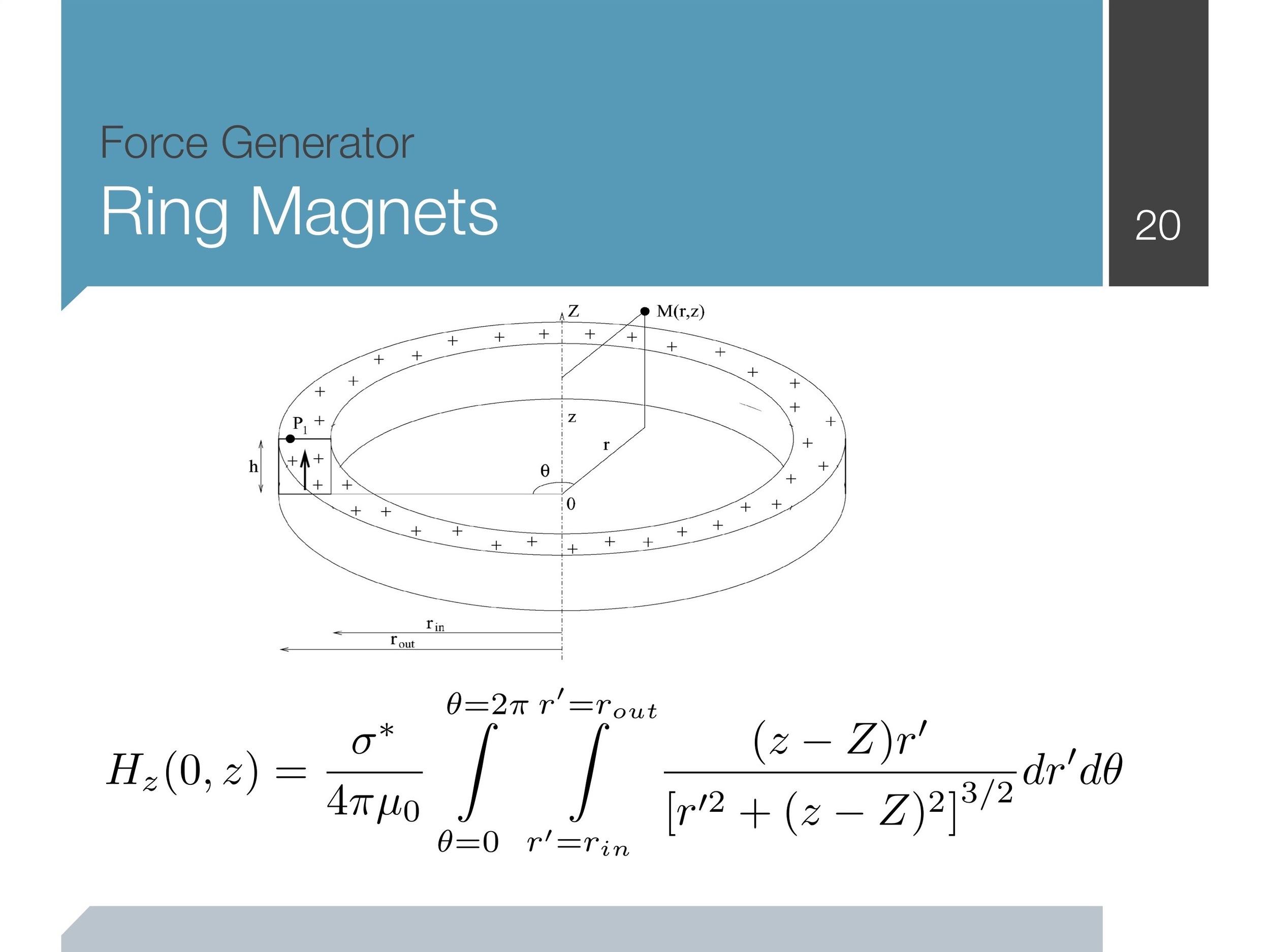 magnetic-tweezers_presentation 27 copy.jpeg