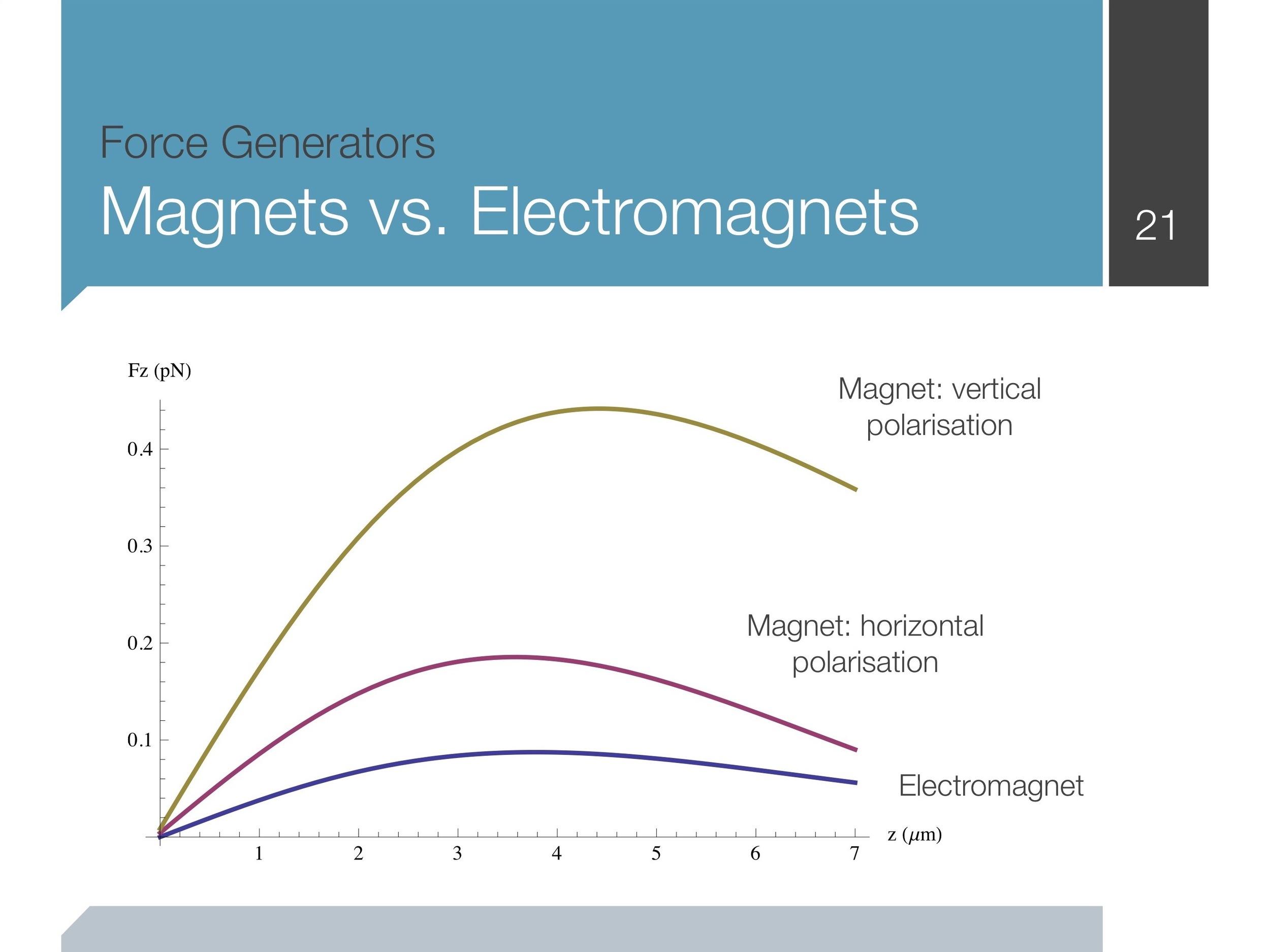 magnetic-tweezers_presentation 28 copy.jpeg