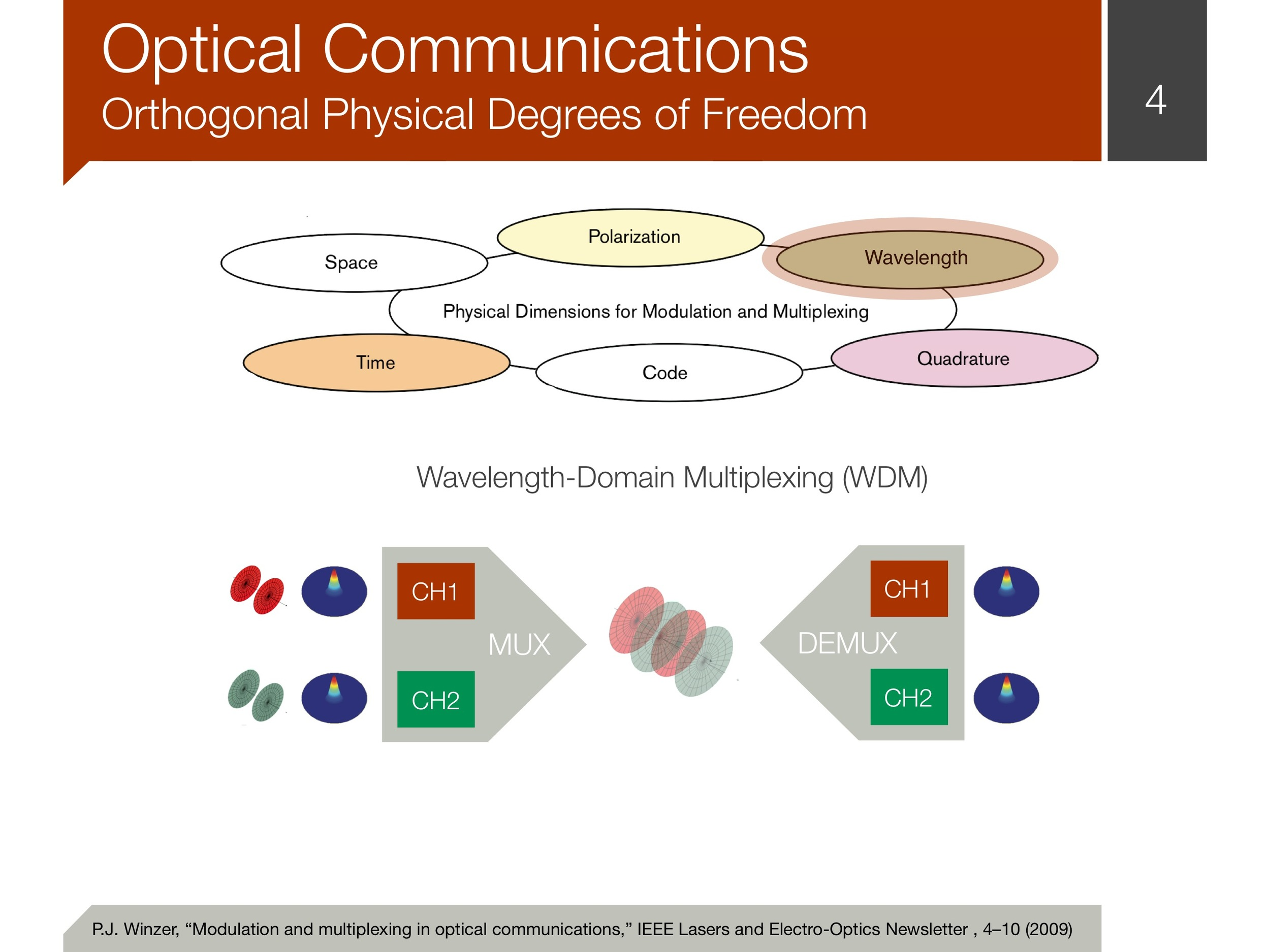 oam_pmeft_presentation_final 4.jpeg