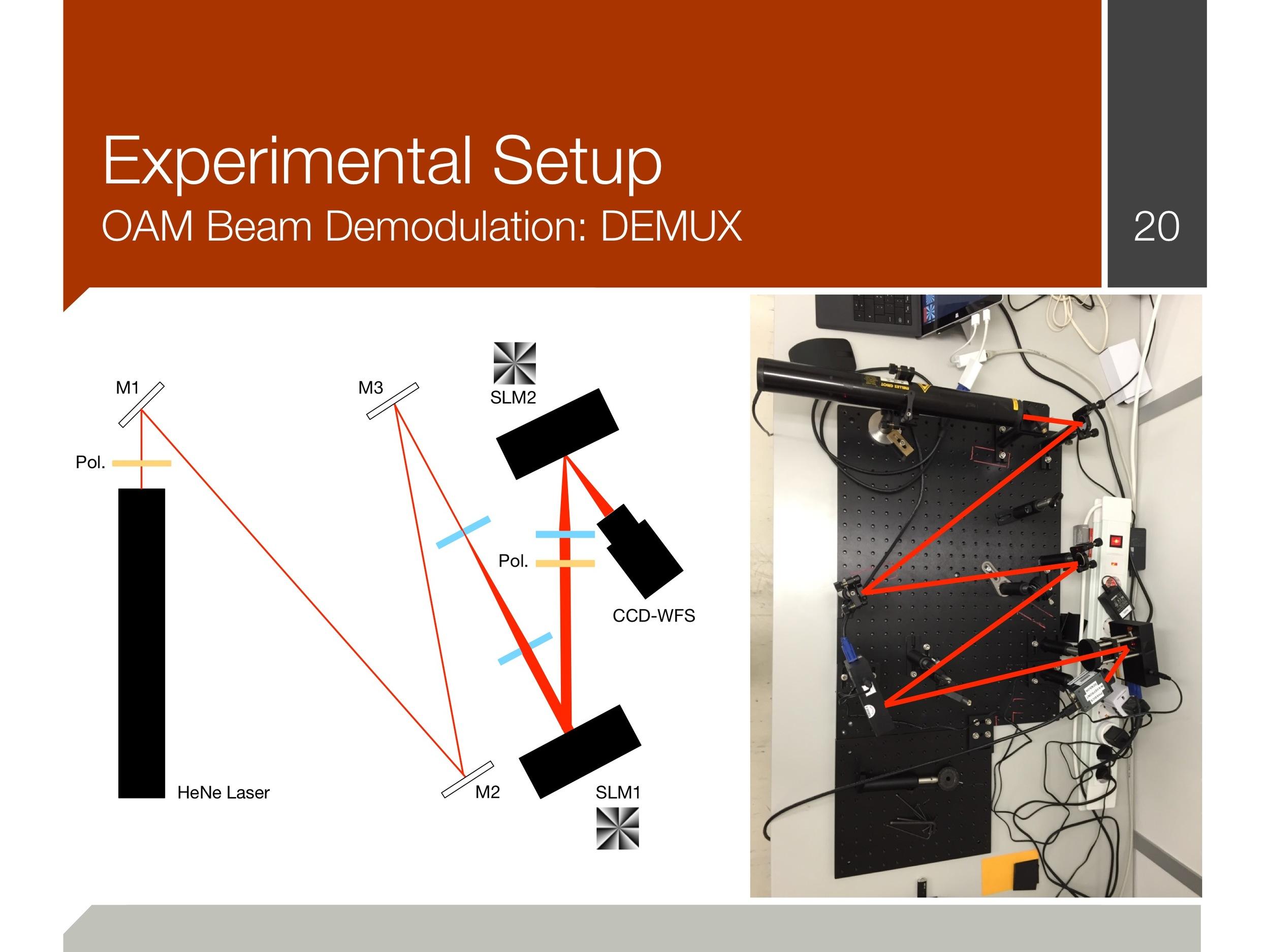 oam_pmeft_presentation_final 27.jpeg
