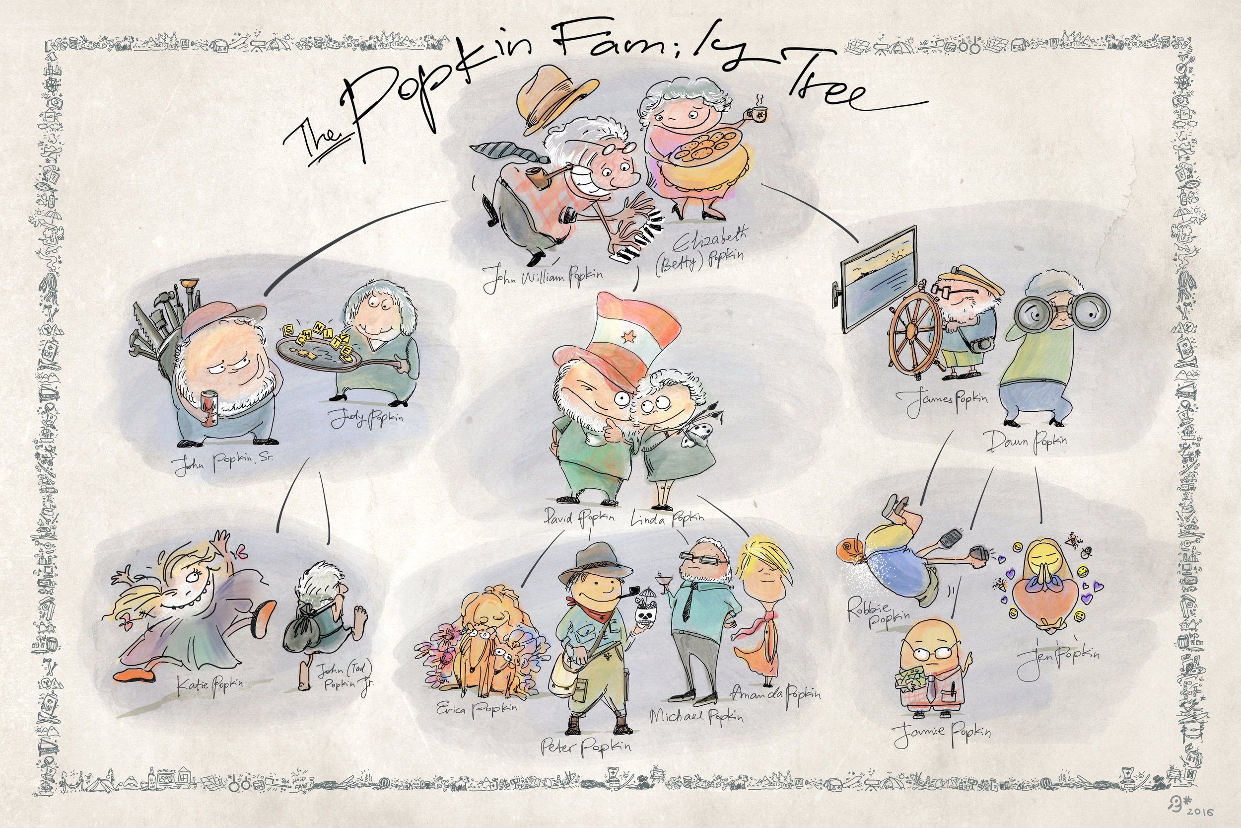 Family Tree: Commission