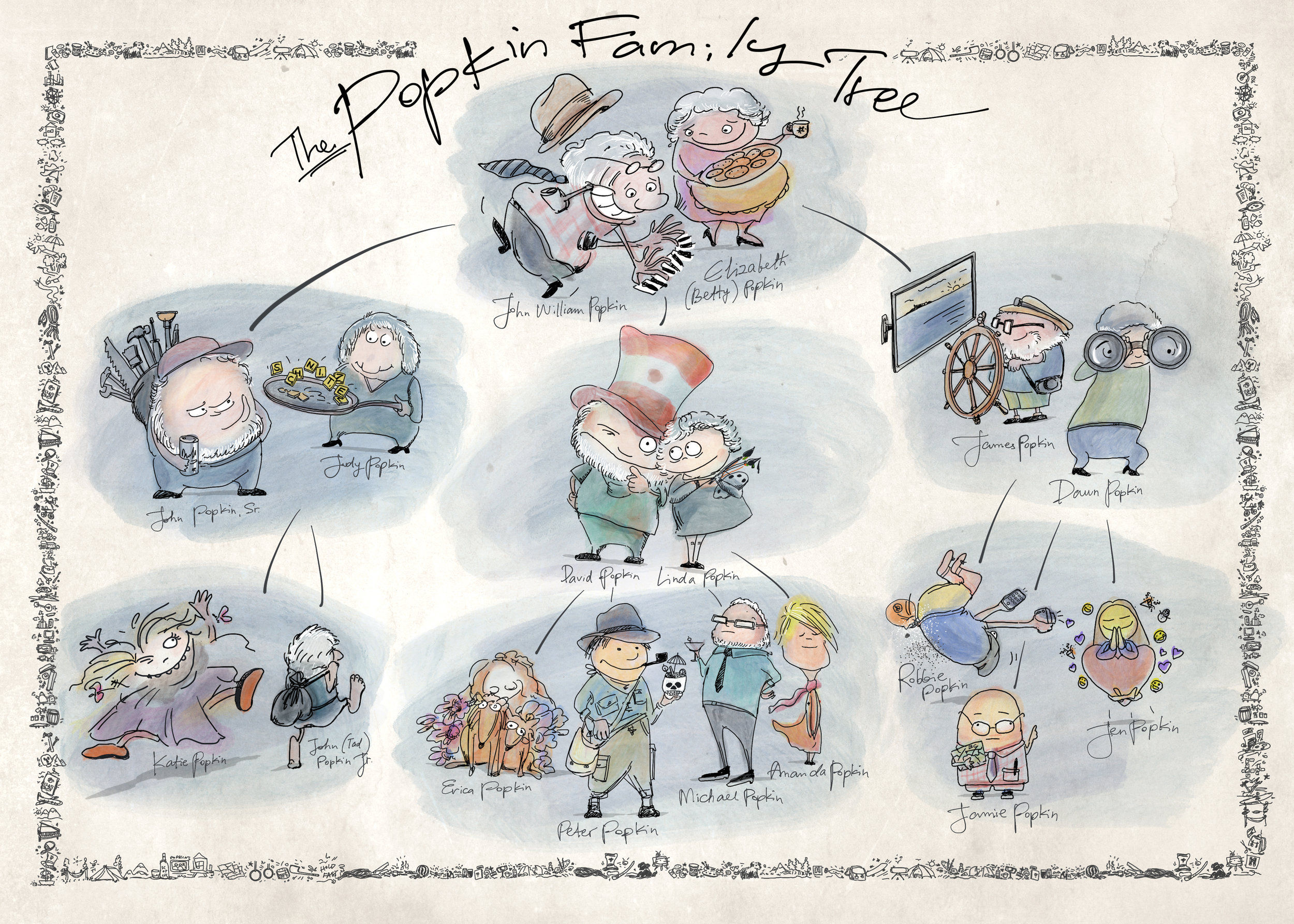 THE POPKIN FAMILY TREE