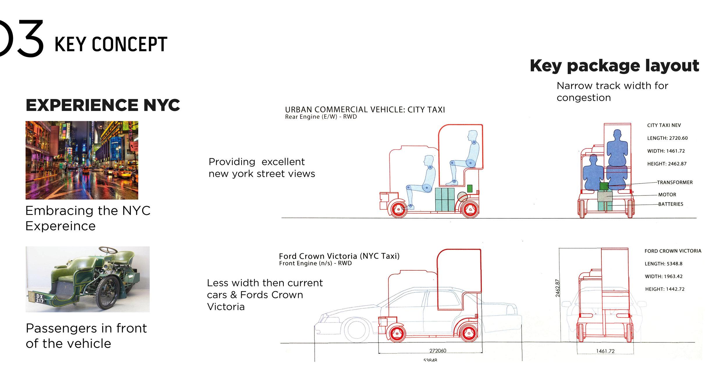 NYC taxi6.jpg