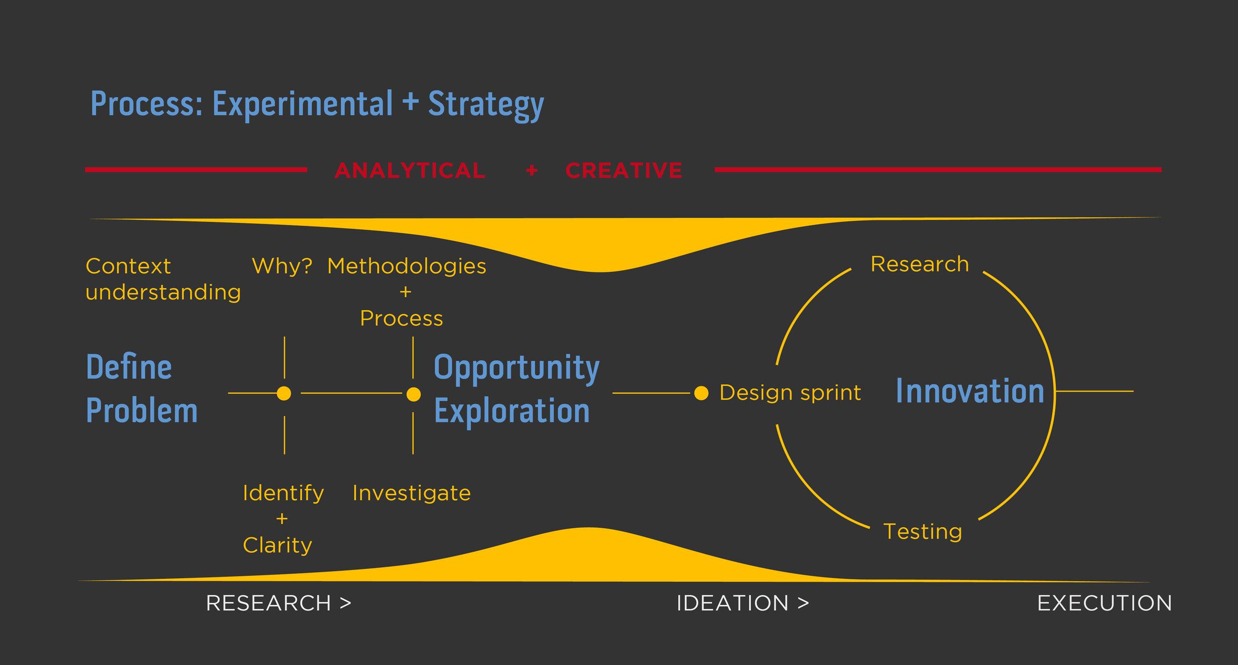 My Strategy.jpg