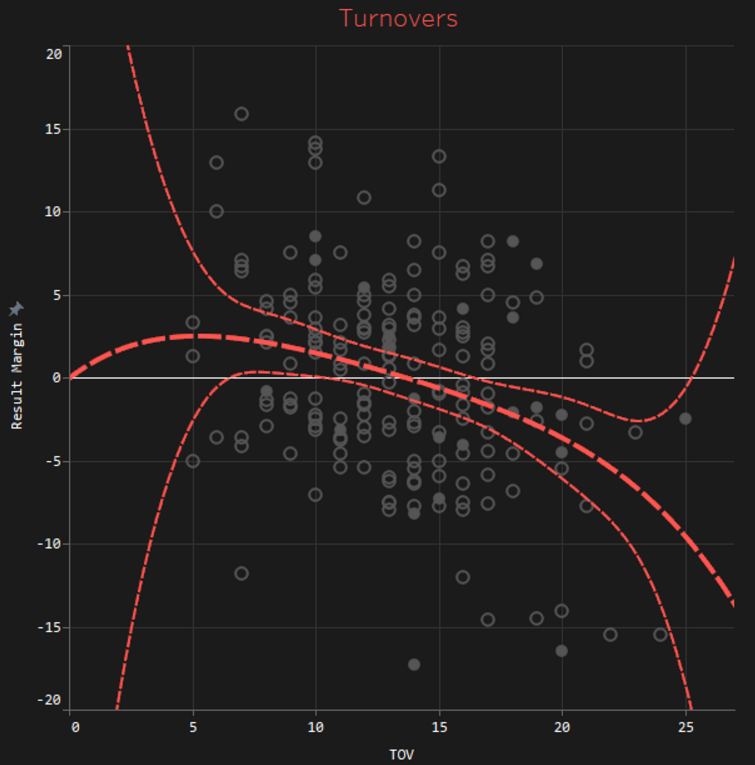 turnovers.png