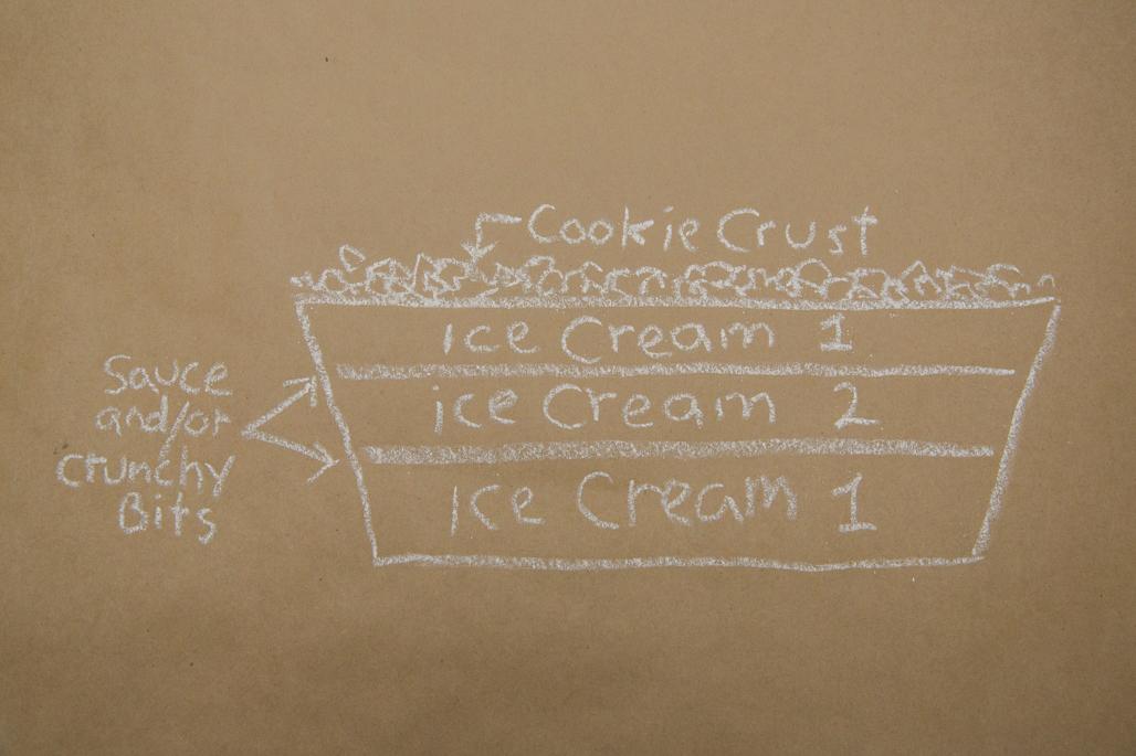 The anatomy of a cake-less ice cream cake