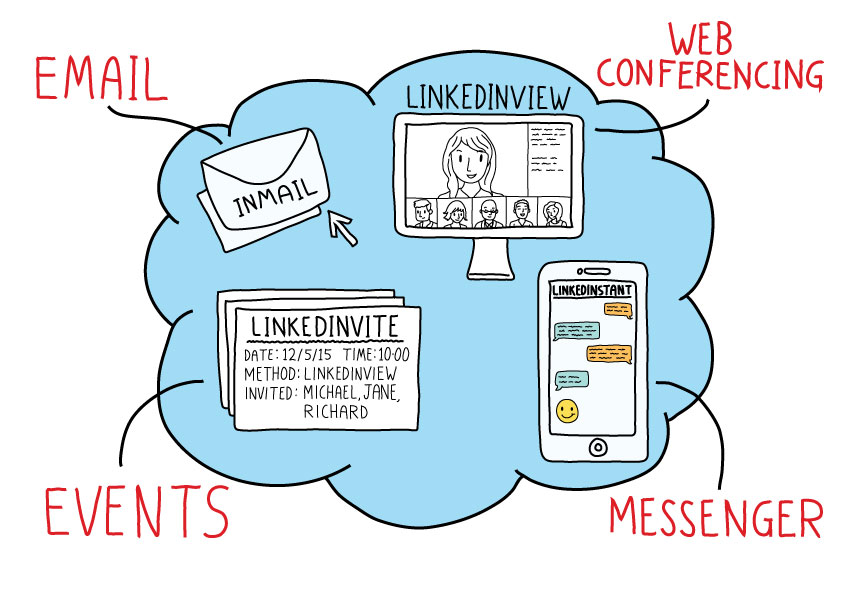 LinkedIn - Communication - Vision!