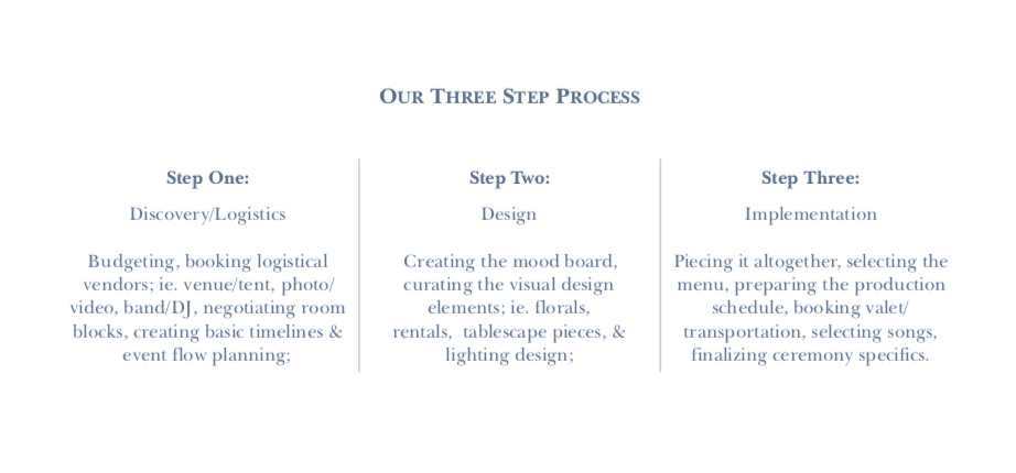 Three Step Process