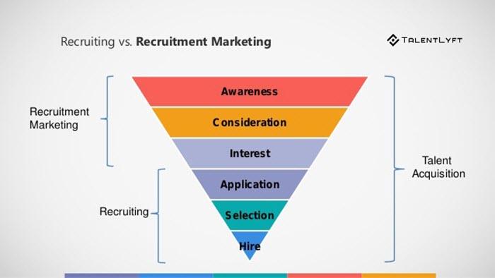 what-is-recruitment-marketing.jpg