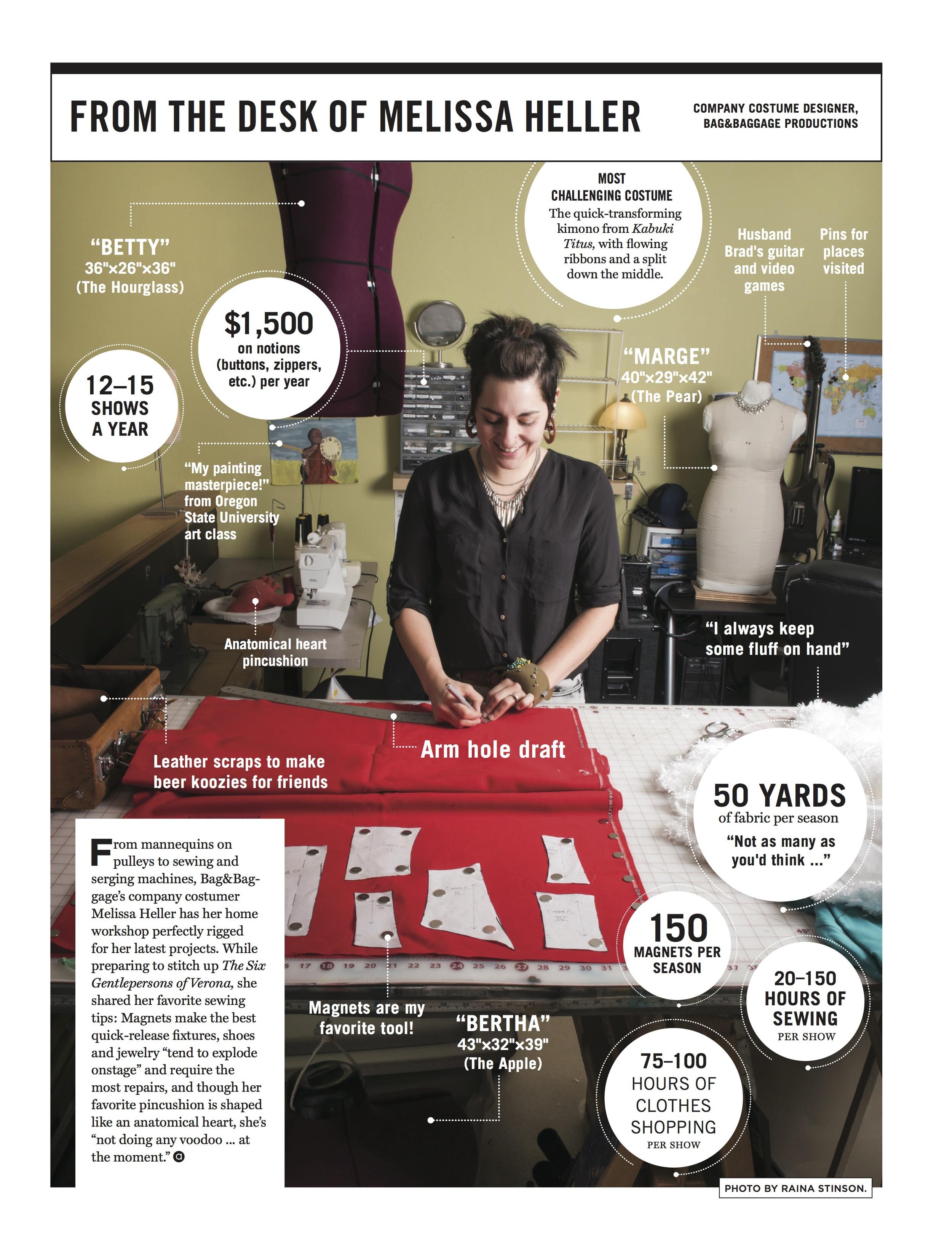 Melissa Heller, Costume Designer, Bag and Baggage, Artslandia March/April 2015