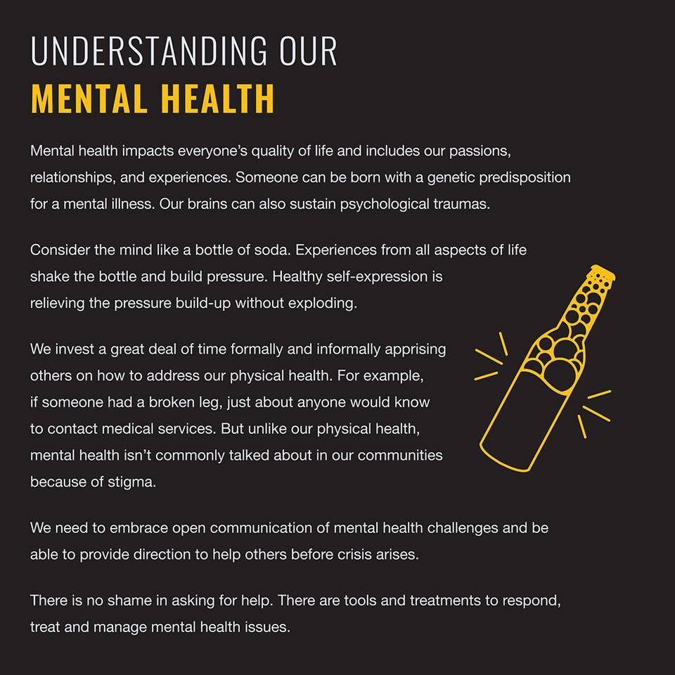 thumbnail_HFTD Resource - Understanding Our Mental Health.jpg