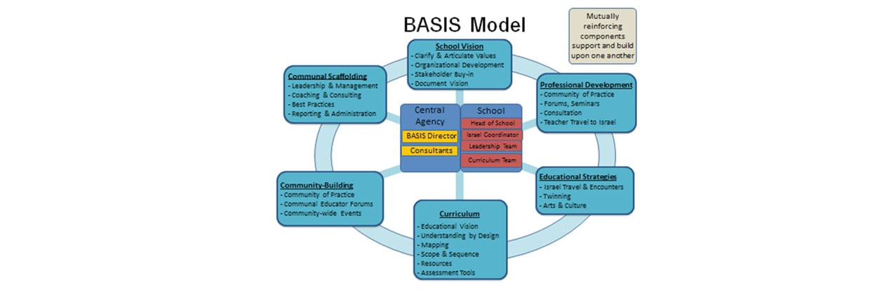 model_graph.jpg