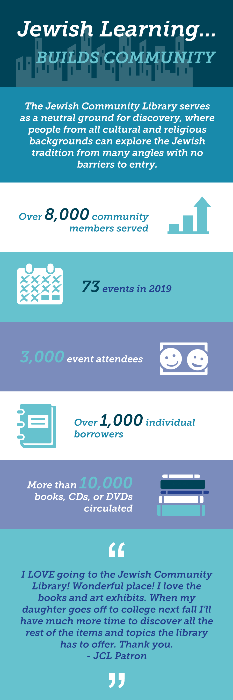 2019-06-18-jlw-year-end-infographic_05.png