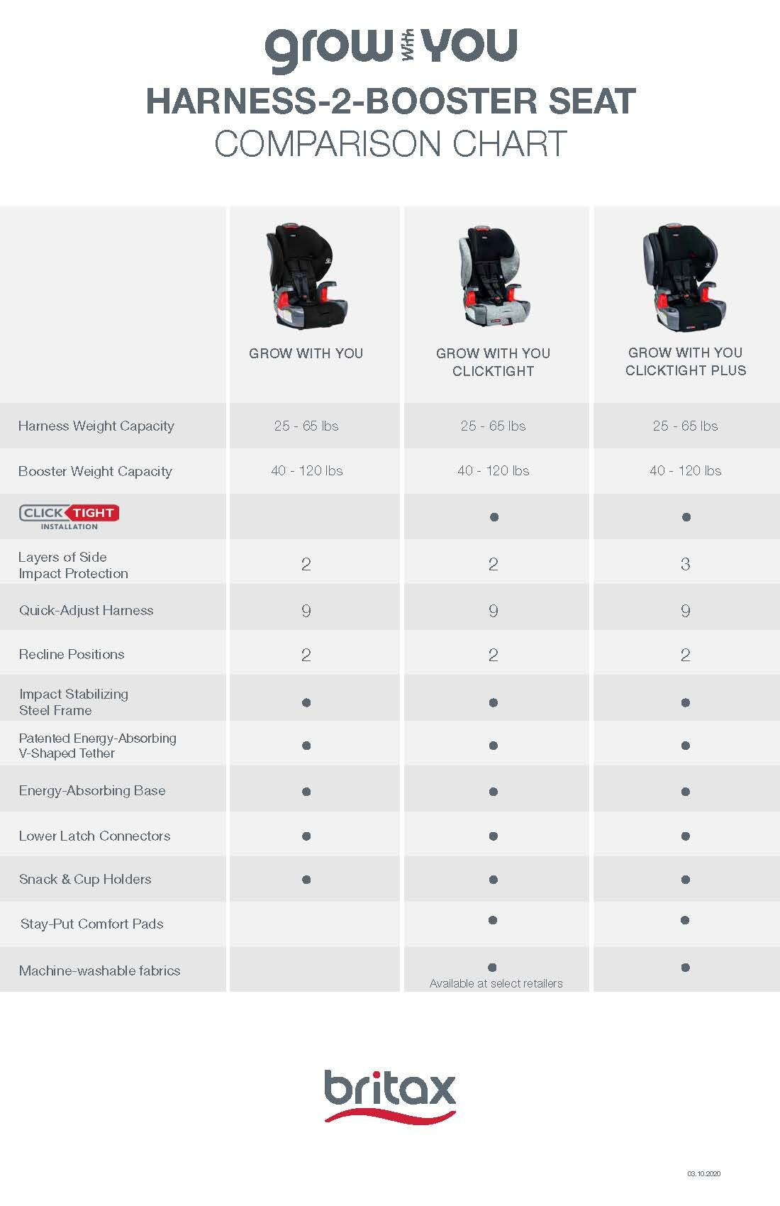 2020 US Harness-2-Booster Seat_Comparison Chart[1654].jpg