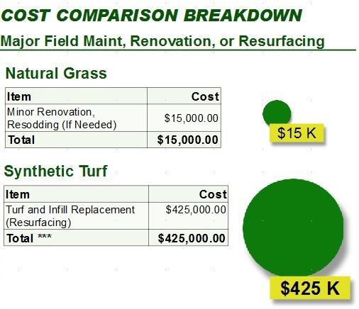 4 - renovation resurfacing costs.jpg