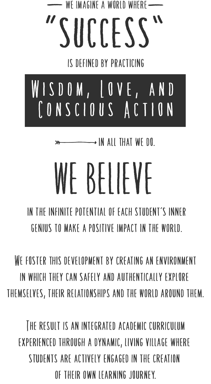 Millennium manifesto