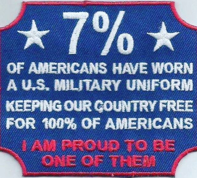 🇺🇸Veterans Day is a time to honor and thank those who are serving or have served in the military and are still with us. My Father (#USNavy), my brother (#USAirForce) and many friends. My service comments included US Air Force & #airnationalguard.  Proudly served.  Thankful to those serving today. #neverforget 🇺🇸