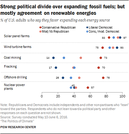 PS_2016.10.04_Politics-of-Climate_2-03.png