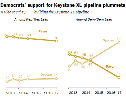 FT_17.02.21_keystone-dakotaPipeline_2.png
