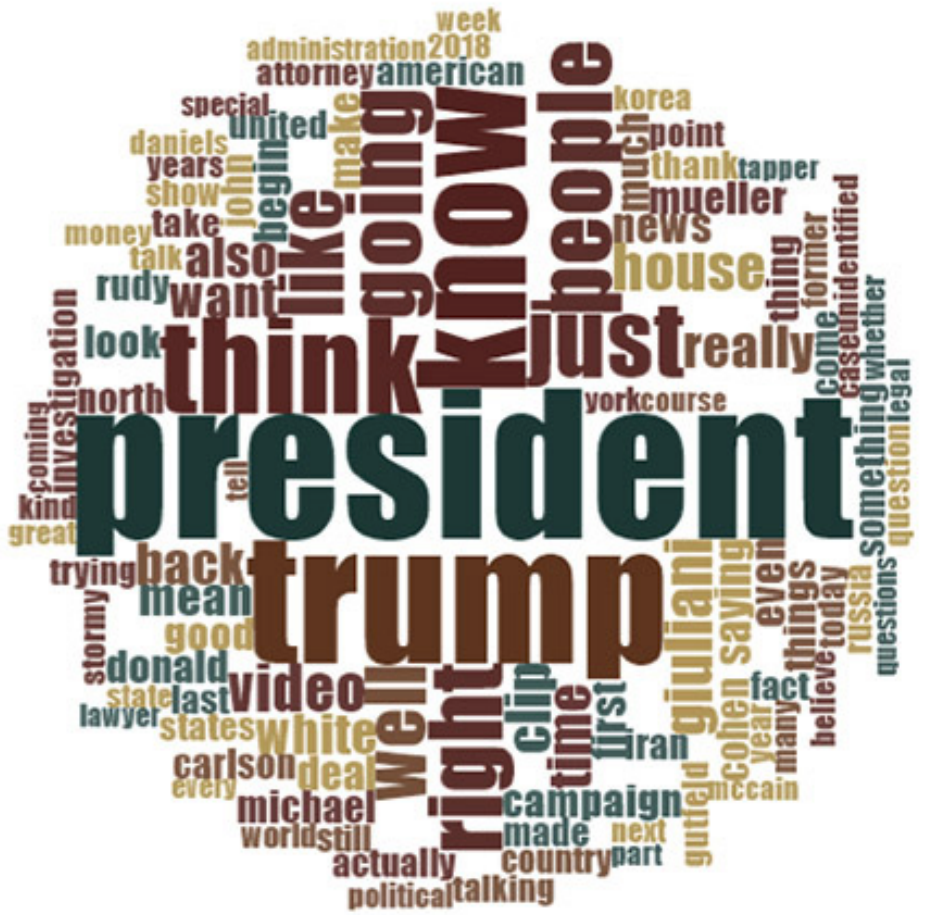 This word cloud shows the frequency of words used in U.S. TV news coverage of climate change in May 2018.