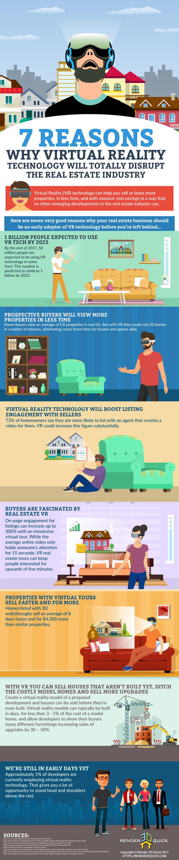 7 Reasons Why Virtual Reality Will Totally Disrupt the Real Estate Industry - Render3DQuick.jpg