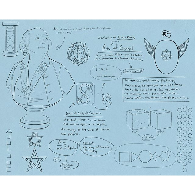 Insomnia notes... on occultist Alessandro di Cagliostro and his Rite of Egypt, and objects and displays at Saks Fifth Avenue that might be fun to draw in imagined adjusted ways in later work.