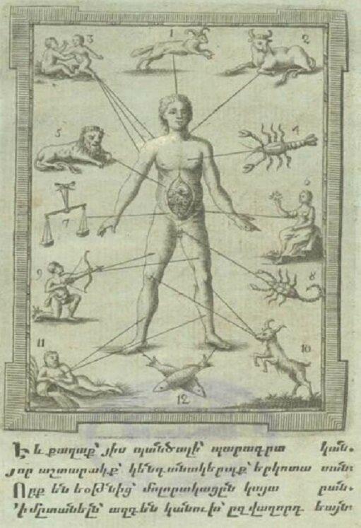 Страница из труда «О движении небес». Издание 1792 года ǁ wikimedia.org