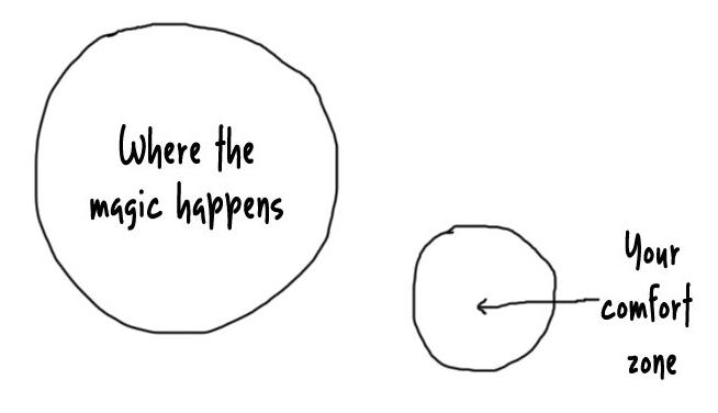 comfort-zone-magic-happens.jpg