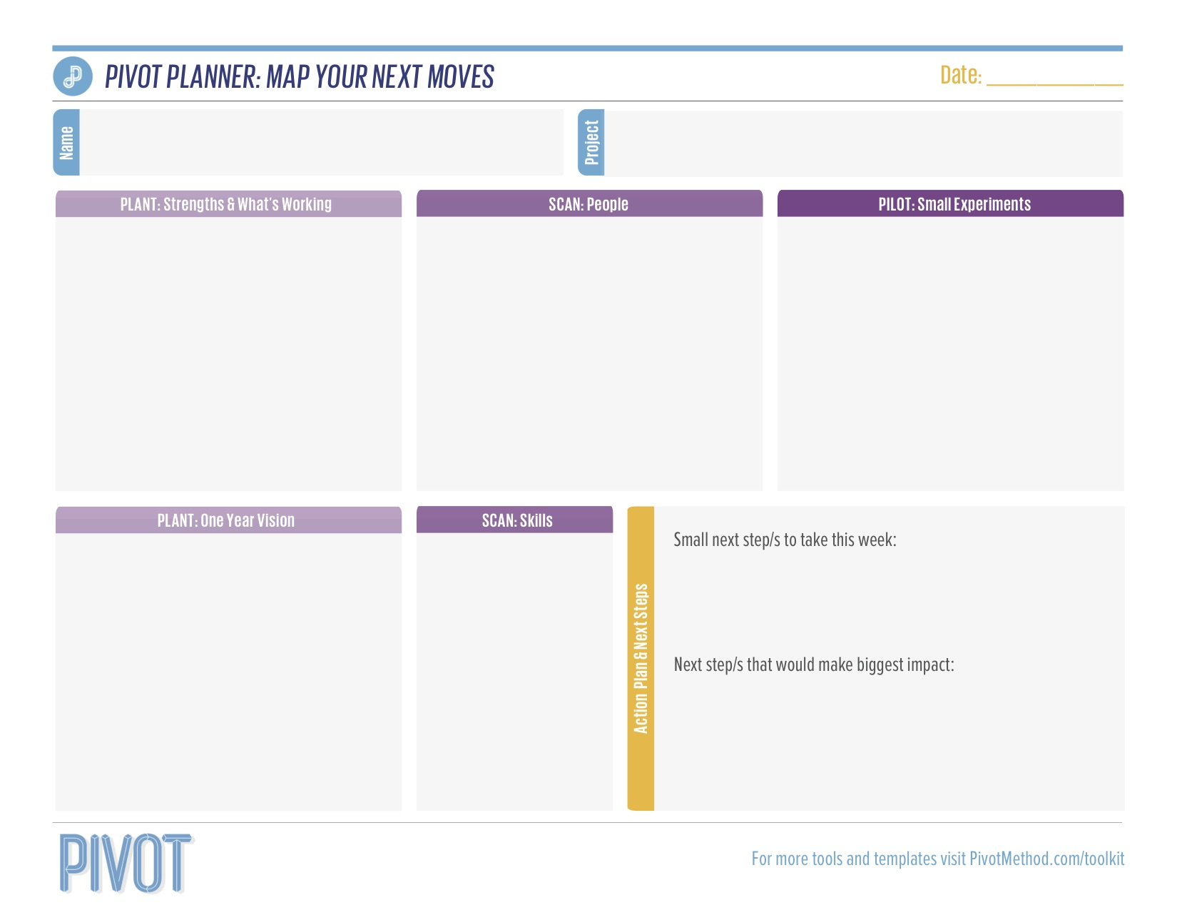 Pivot Planner Notepad - For brainstorming next moves on projects, business plans and career moves large and small!