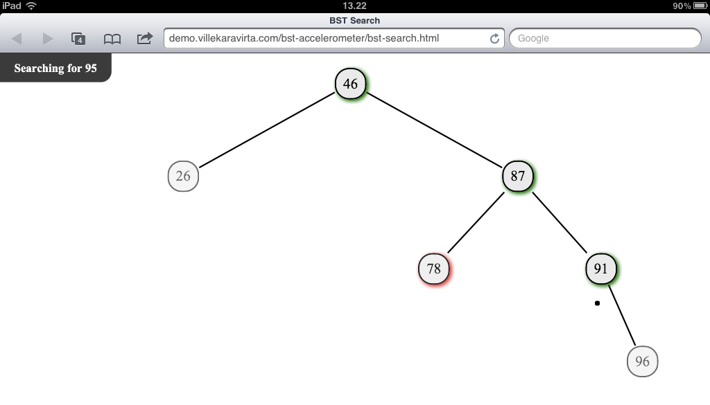 Binary Search Tree Search Assingment: Solving