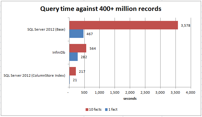 Results_chart.png