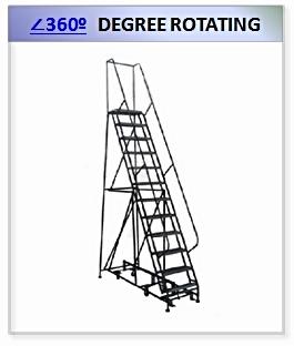 360 Degree Rotating Ladder