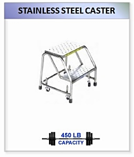 Stainless Steel Spring Loaded Casters