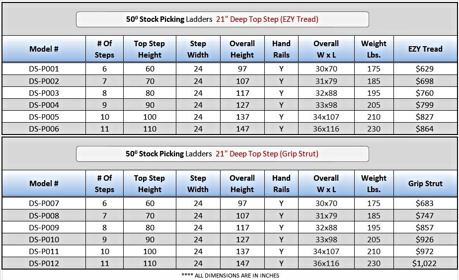 EGA 50 Degree Stock Picking Pricing Table.jpg