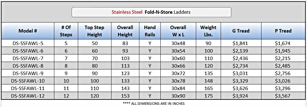 BM Stainless Steel Folding Ladder Pricing Table.jpg