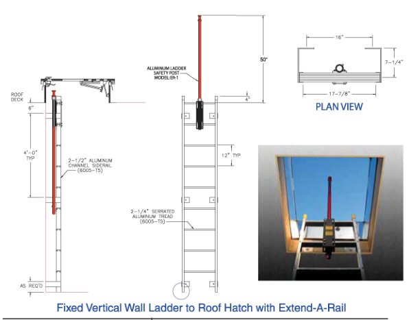 - Roof Access Systems include everything a designer needs to provide code compliant access to the roof deck. These can be configured to accommodate fixed vertical ladders, ships ladders and alternating tread ladders and disappearing folding ladders.